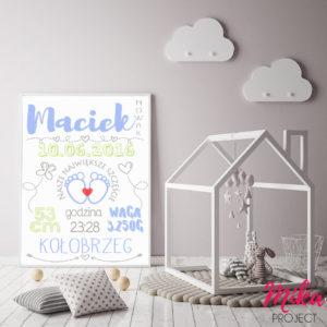 Metryczka, plakat do pokoju dziecięcego Mika Project